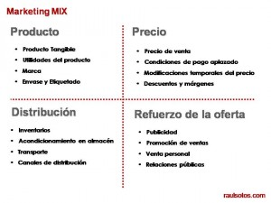 4 P's del Marketing MIX. raulsotos.com